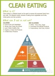 Clean Eating Food Pyramid